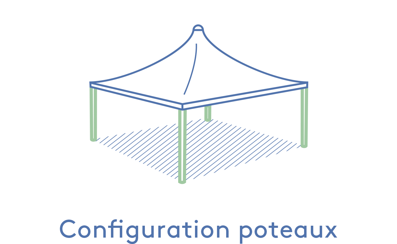 Texabri-configuration des poteaux de l'abri Cygnus