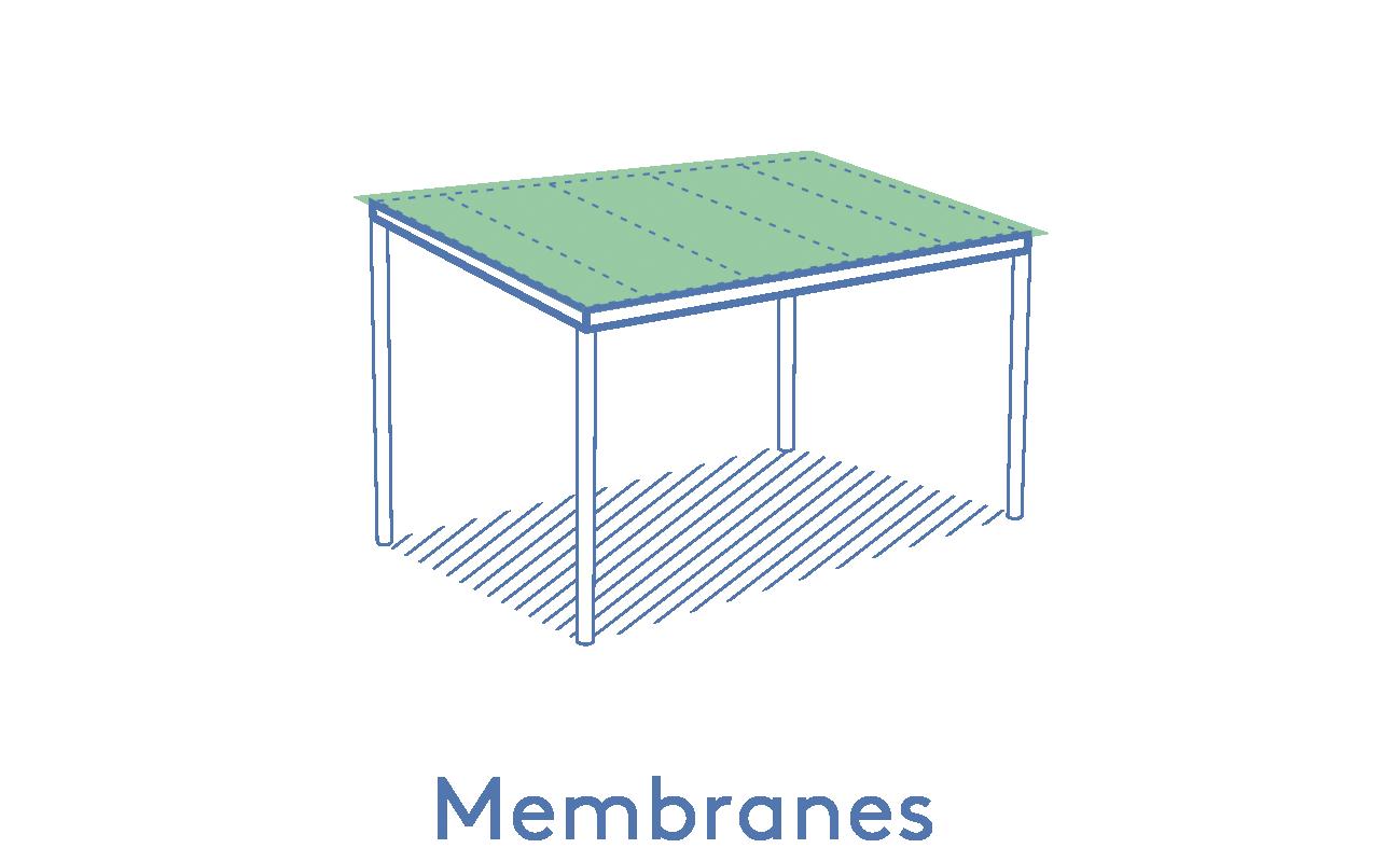 Texabri-membranes de l'abri Norma