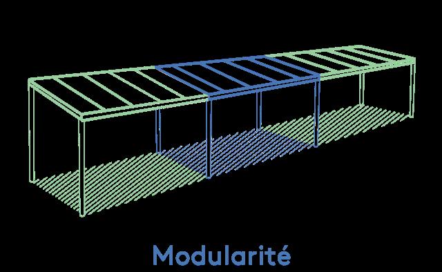 Texabri-modularité de l'abri Norma
