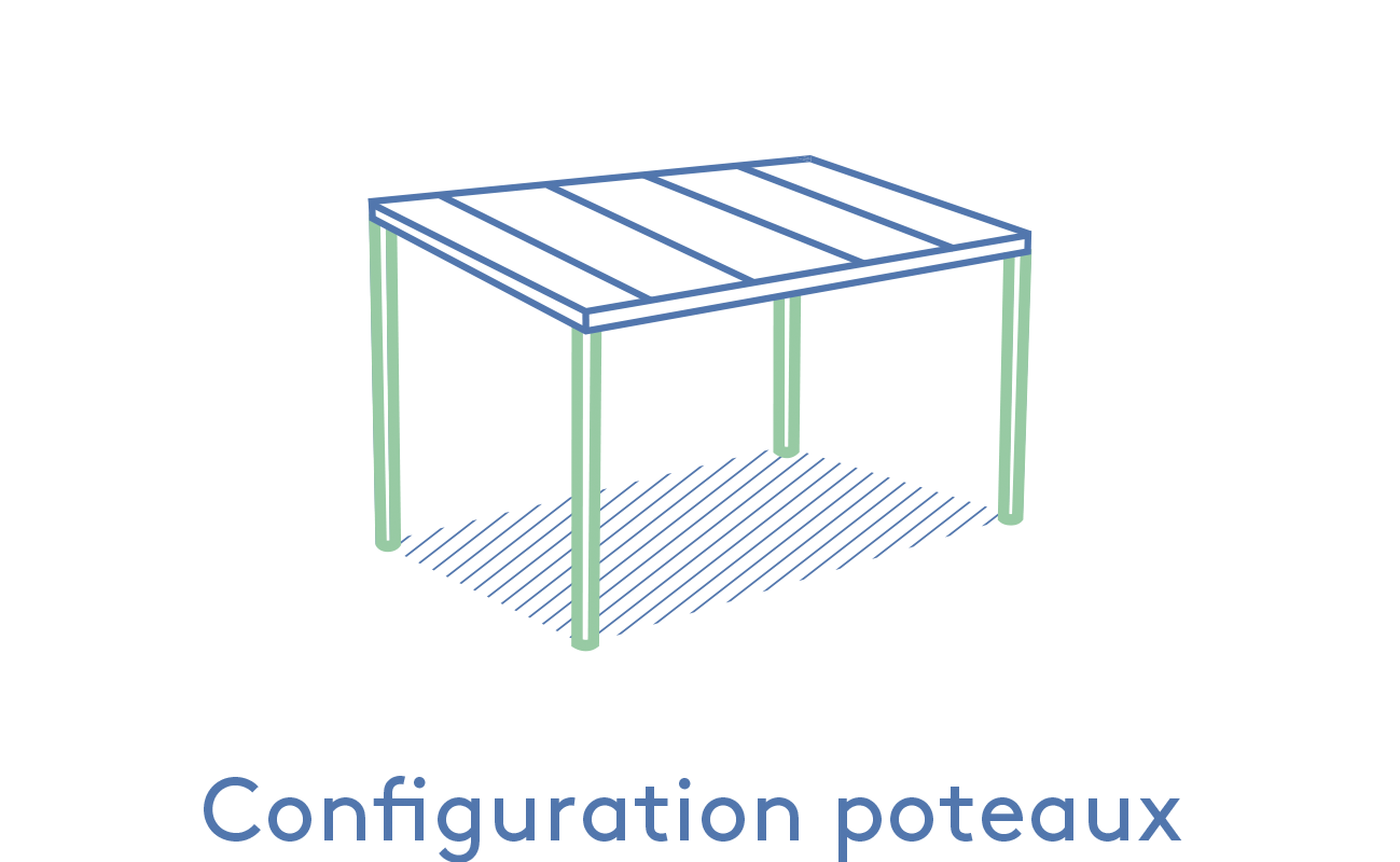 Texabri-configuration des poteaux de l'abri Norma
