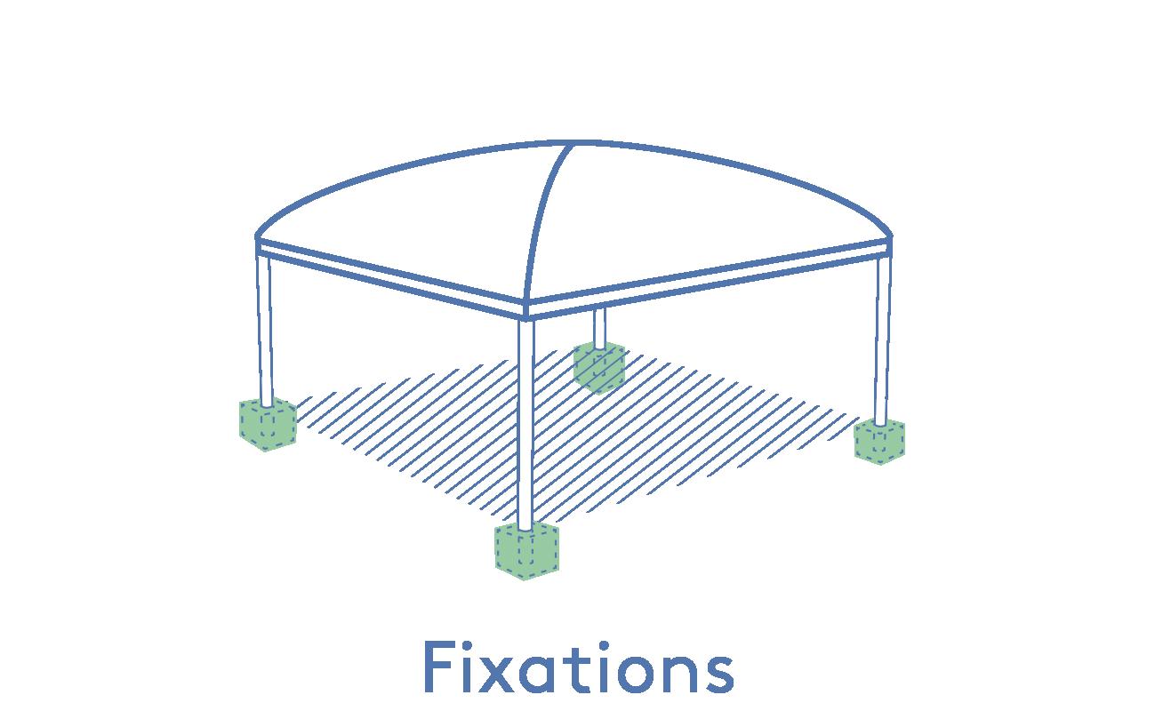 Texabri-emplacement des fixations de l'abri Orion