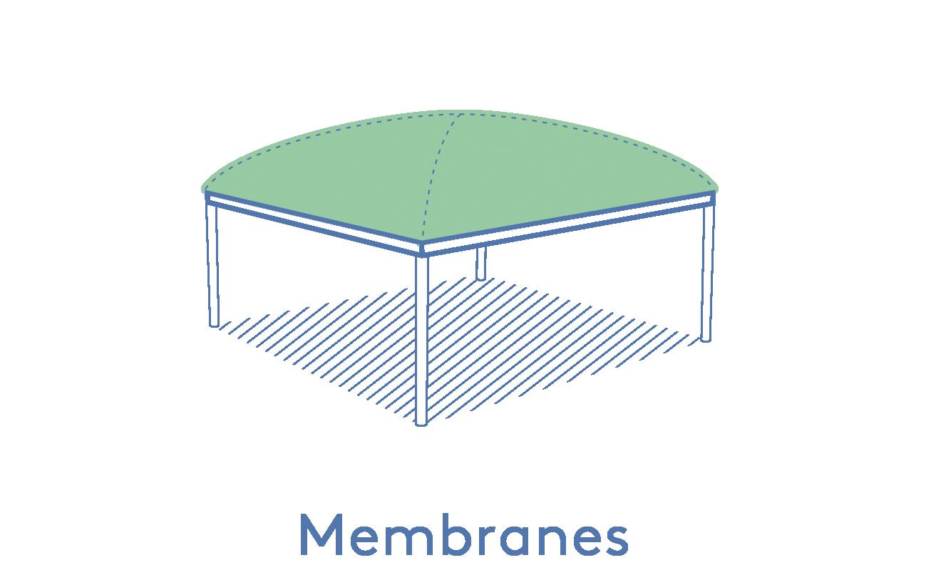 Texabri-membranes de l'abri Orion