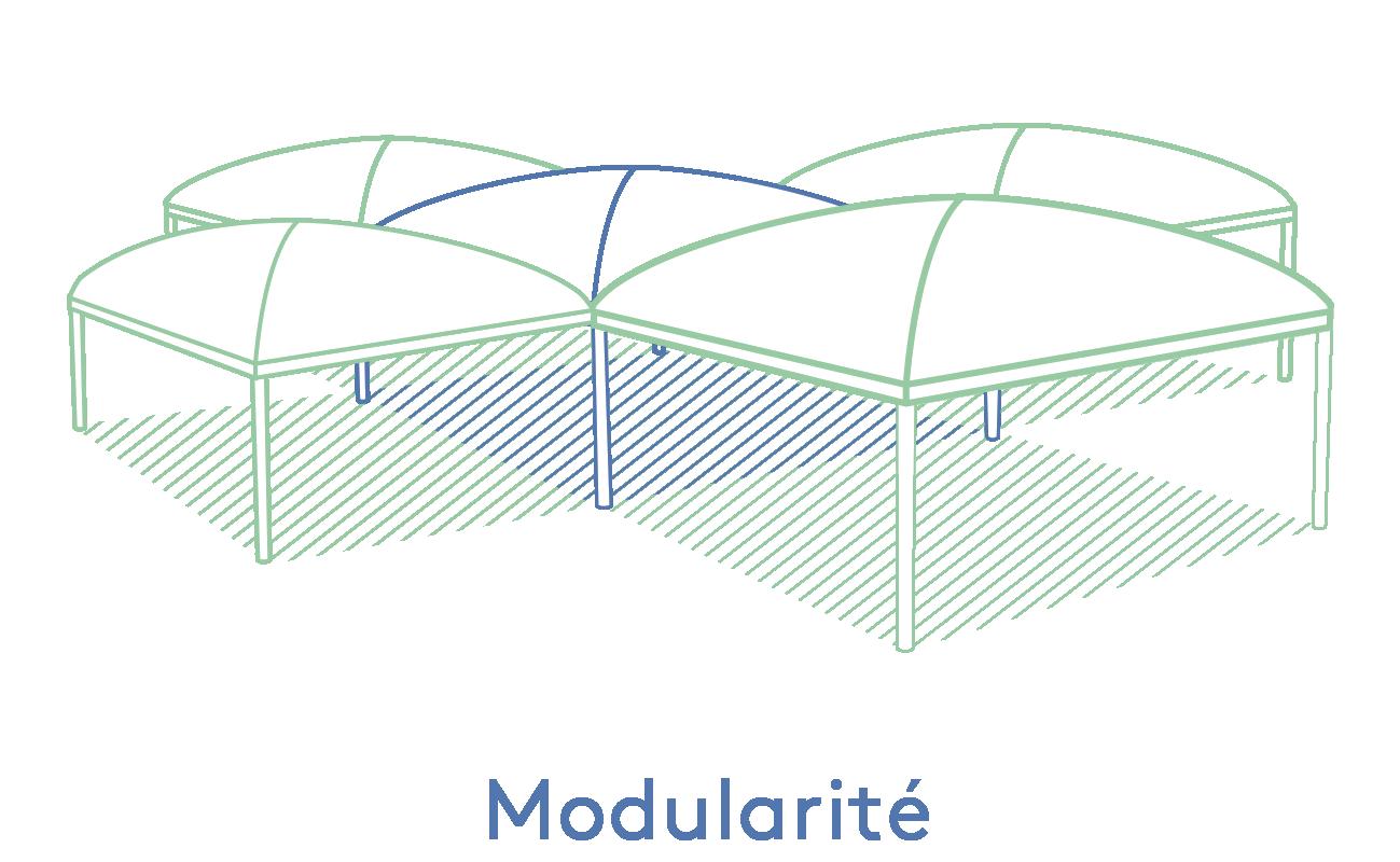 Texabri-modularité de l'abri Orion