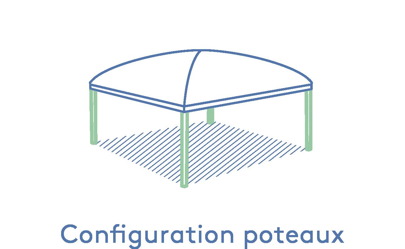 Texabri-configuration poteaux de l'abri Orion