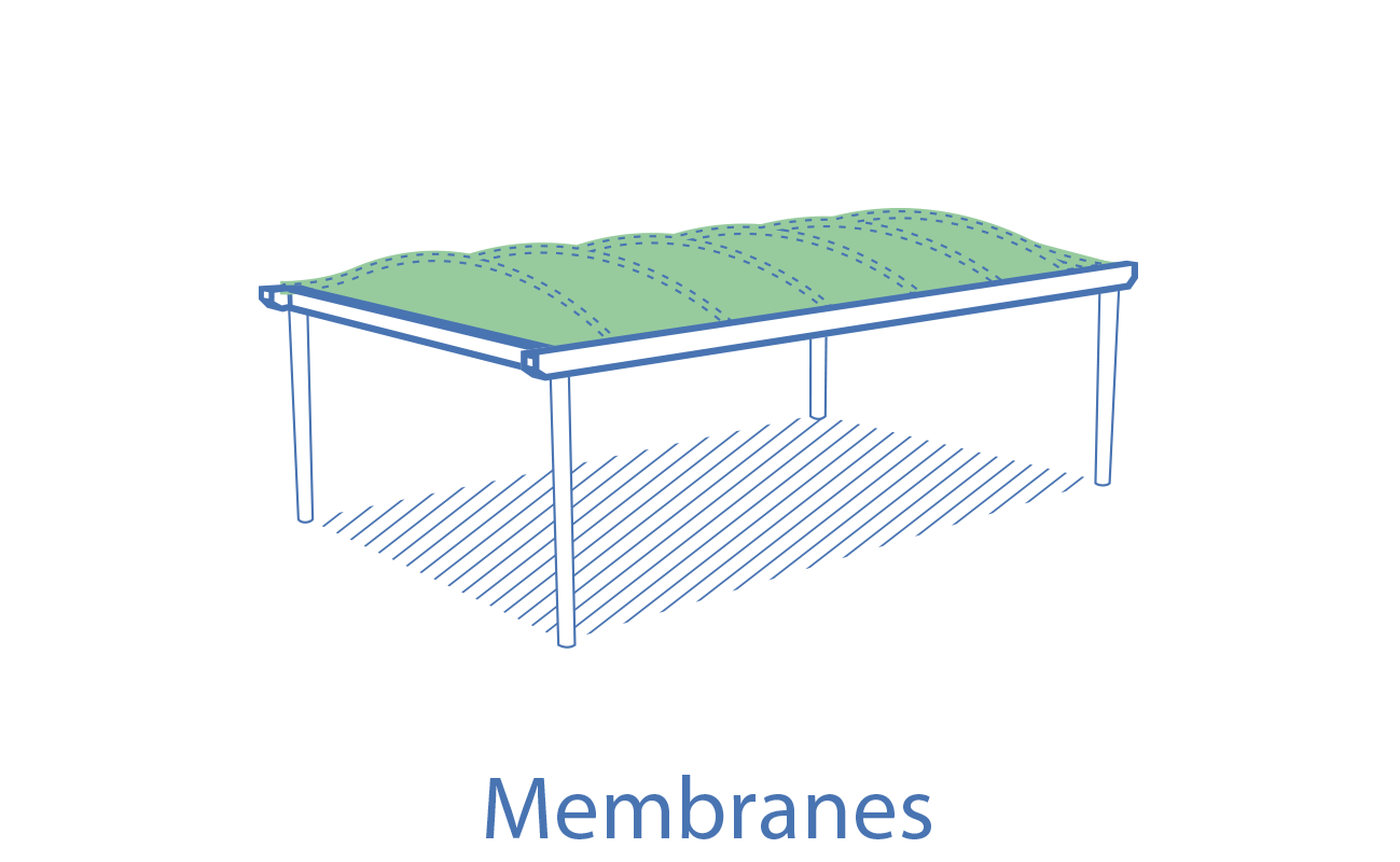 Texabri-membrane de l'abri Phoenix