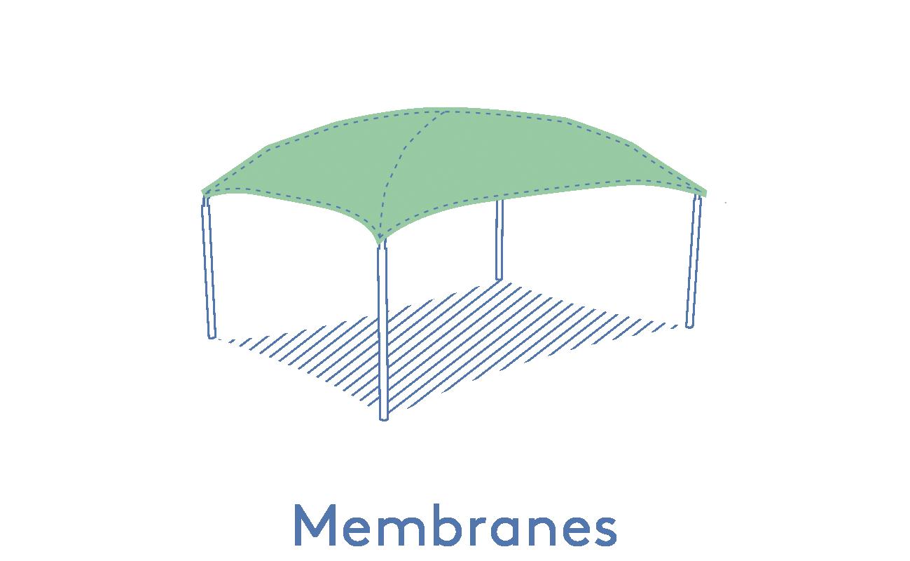 Texabri-membrane de l'abri Pyxis