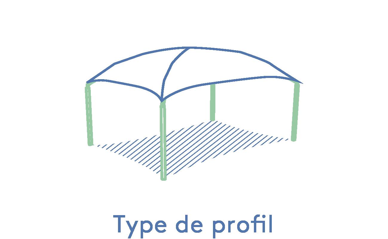 Texabri-type de profil de l'abri Pyxis