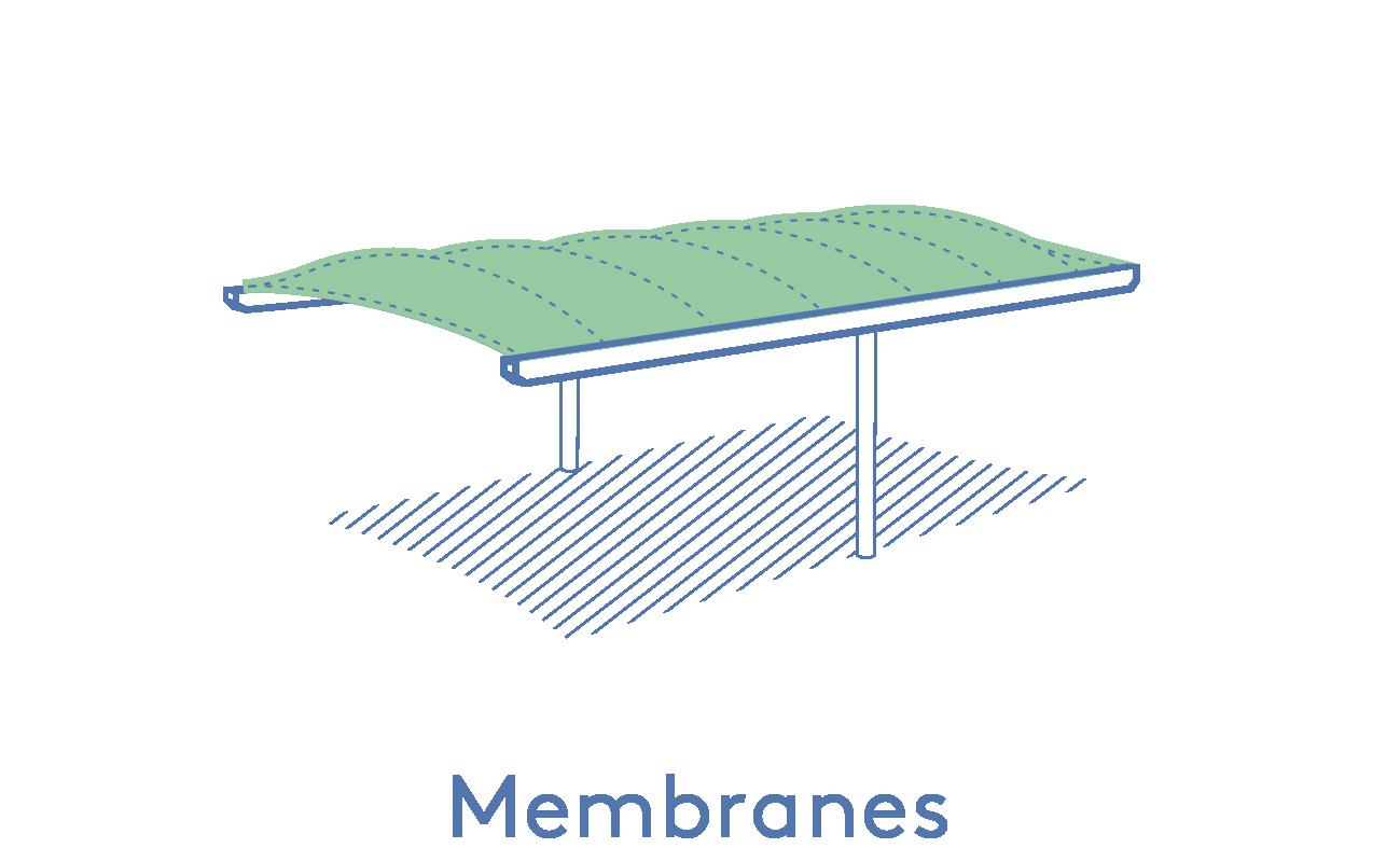 Texabri-membrane de l'abri Volans