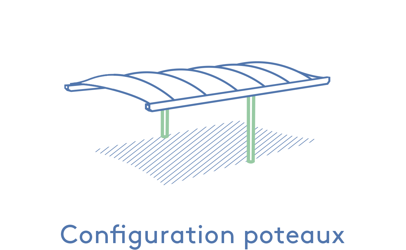Texabri-configuration des poteaux de l'abri Volans